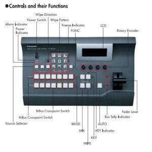 AV-HS300 Details