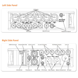 Sound Devices 664 Left & Right Sides