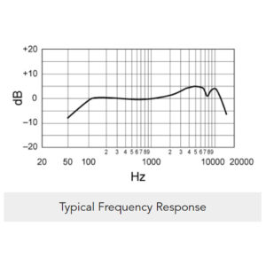 SM58 Frequency