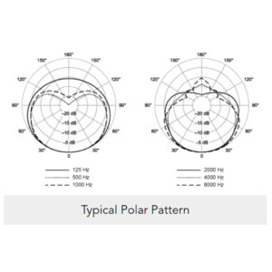 SM58 polar pattren