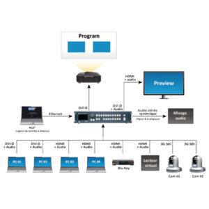 PLS350-3G